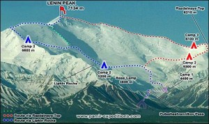 Kyrgyzstán a Pik Lenina 7 134 m.n.m. – expedice 2014